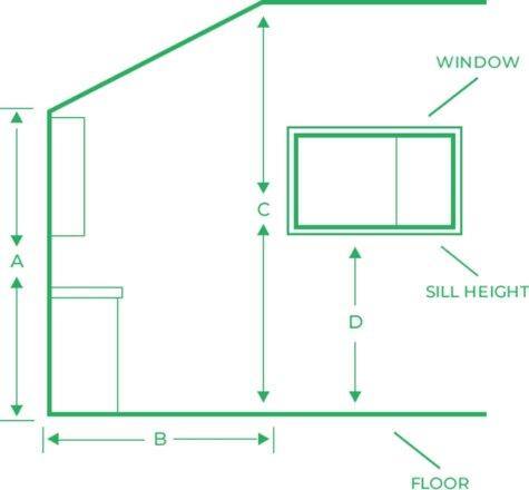 Diagram 2 - the wall plan